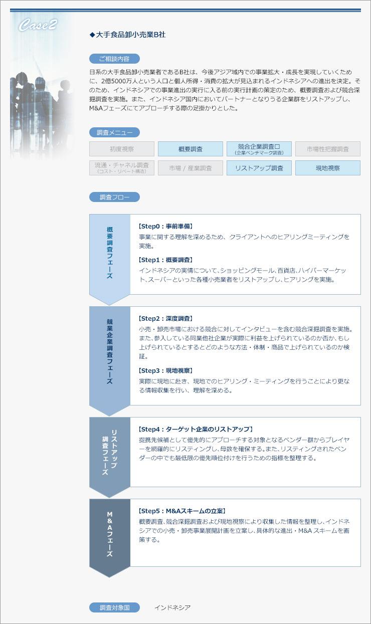 株式会社AIBJ